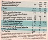 Riz cantonais Nasi Goreng - Informations nutritionnelles - fr