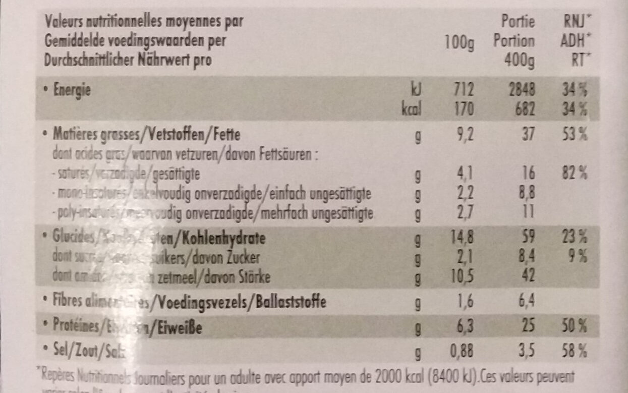Poulet Korma et riz Basmati - Informations nutritionnelles - fr