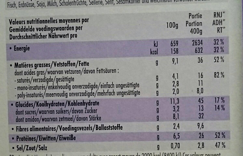 Poulet Tikka Massala et riz Basmati - Nutrition facts - fr