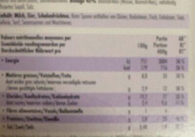 Poulet Tikka Massala et riz Basmati - Informations nutritionnelles - fr