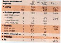 Nouilles Royales Bami Goreng - Informations nutritionnelles - fr