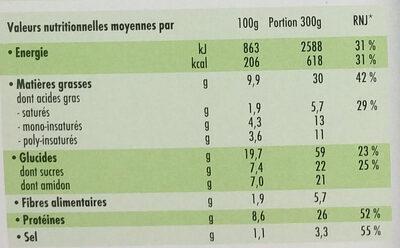 Nouilles Thaï - Informations nutritionnelles - fr