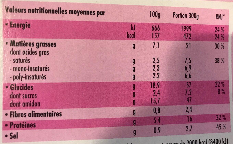 Kyoto boeuf et nouilles - Informations nutritionnelles - fr