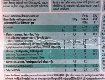 BULGOGI - Voedingswaarden - fr