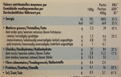 Rice noodles - Nutrition facts