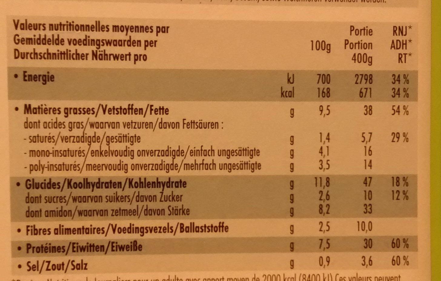 Tandoori boulettes et boulgour - Nutrition facts