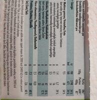 Tandoori boulettes - Informations nutritionnelles - fr