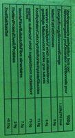 Dattes Fraiches - Nutrition facts - en