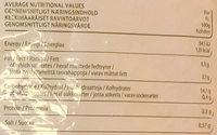 D'arta Pytt i panna - Nutrition facts