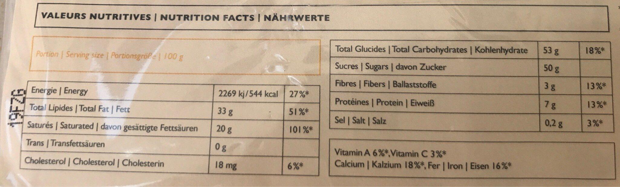 Chocolat Au Lait Au Caramel Et Beurre Salé - Voedingswaarden
