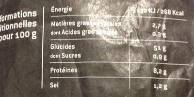Baguette au pavot - Informations nutritionnelles