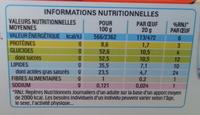 Kinder surprise Astérix et Obélix - Informations nutritionnelles
