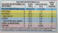 Kinder Suprise - Voedingswaarden - fr
