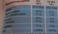 Schoko-Bons - Valori nutrizionali - fr