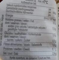 Rondelles et fromage - Voedingswaarden - fr
