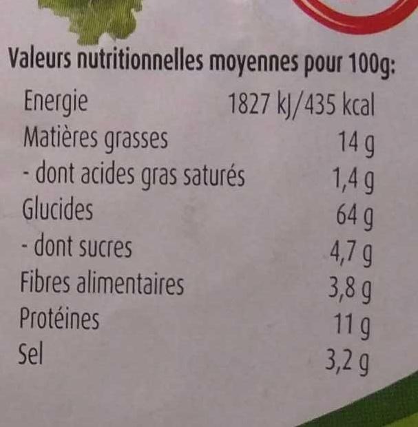 Croûtons à l'ail - Informations nutritionnelles - fr