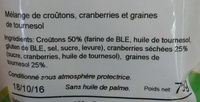 Mix Cranberries - Ingredients
