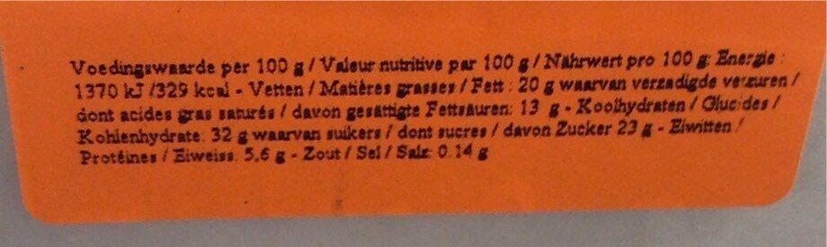 Oeufs de Paques - Valori nutrizionali - fr