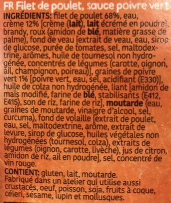 Filet de poulet - Ingrediënten