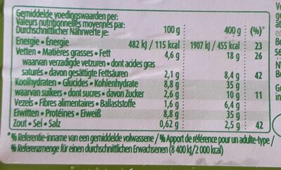 Lasagne bolognaise - Voedingswaarden - fr