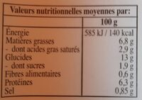 Lasagne Saumon Épinards - Información nutricional - fr