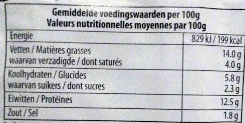 Maya Saucisson de volaille - Voedingswaarden