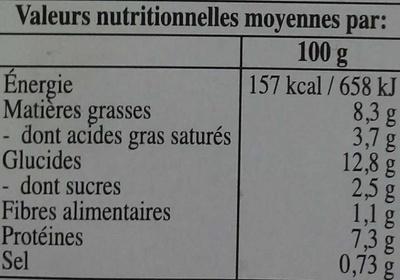 Lasagne - Nutrition facts - fr