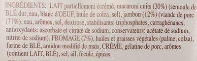 Gratin macaroni jambon - Ingredients