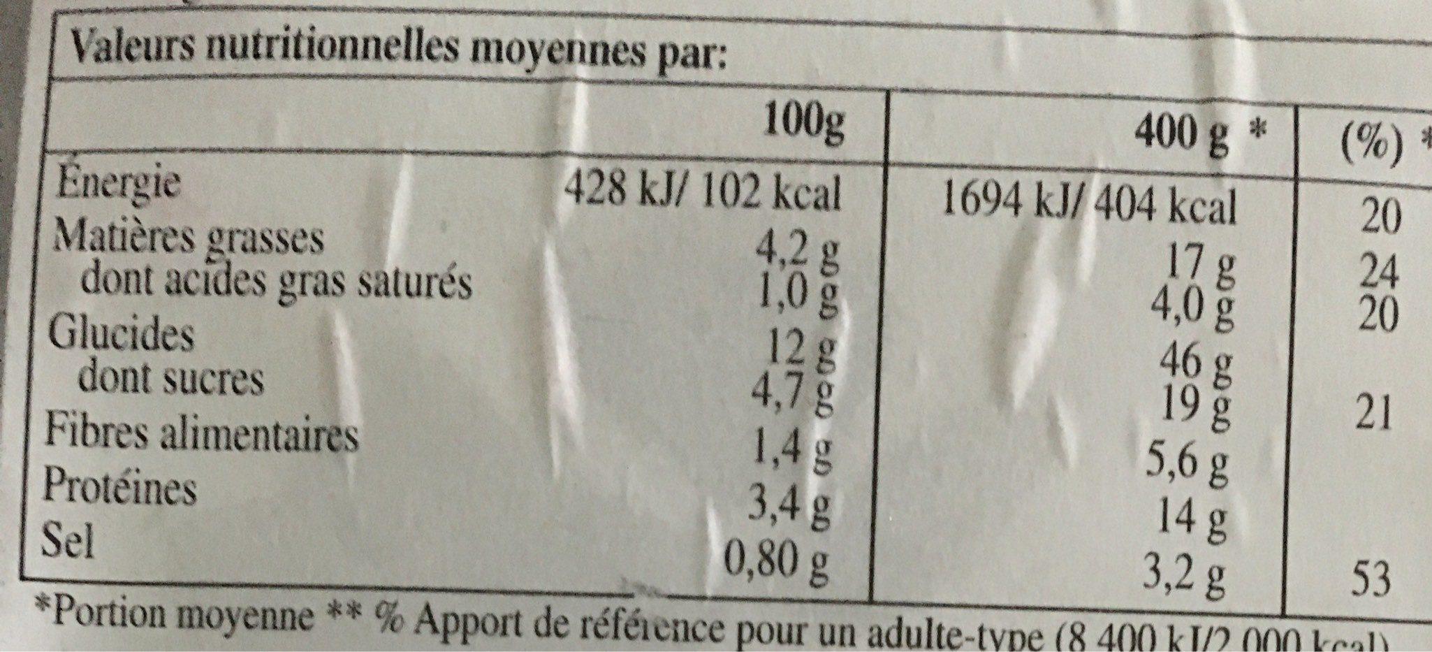 Lasagne aux légumes - Informations nutritionnelles