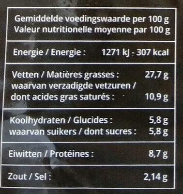 Pâté aux pommes - Voedigswaarden