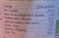 Salade Champignon - Informations nutritionnelles - fr