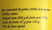 Sirop d'Aubel Pommes & Poires - Ingrediënten