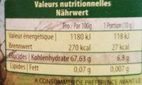 Sirop poires et pommes - Voedingswaarden - fr