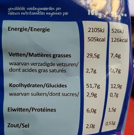 SuperFrites Paprika - Informations nutritionnelles