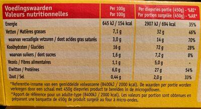 Penne 4 fromages au petit légumes - Voedingswaarden - en