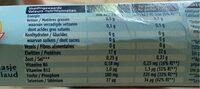 Dos de cabillaud - Informations nutritionnelles - fr