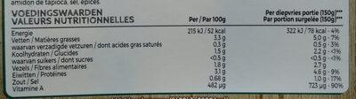 Epinards hachés avec Alpro - Voedingswaarden