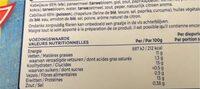 Captain's classics filets de cabillaud panés - Informations nutritionnelles - fr