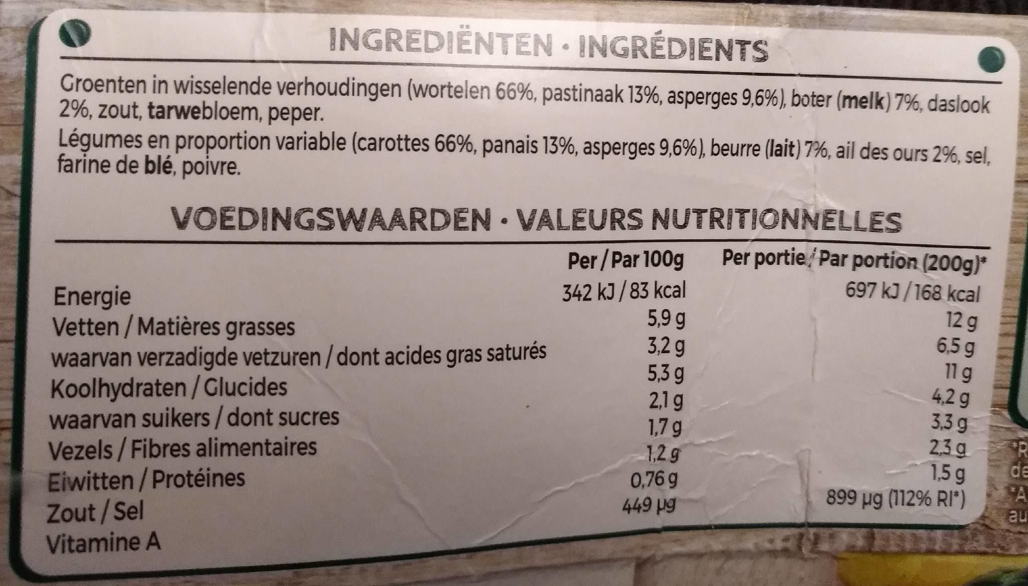 Mix panais&asperges - Ingrediënten - en