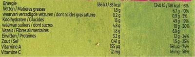 Iglo veggie bowl nouilles asiatiques - Informations nutritionnelles - fr