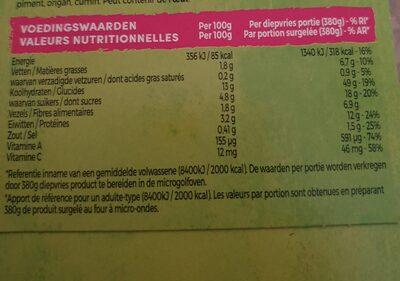 Iglo veggie bowl - Informations nutritionnelles - fr