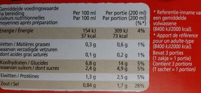Tomates legumes vermicelles - Nutrition facts - fr