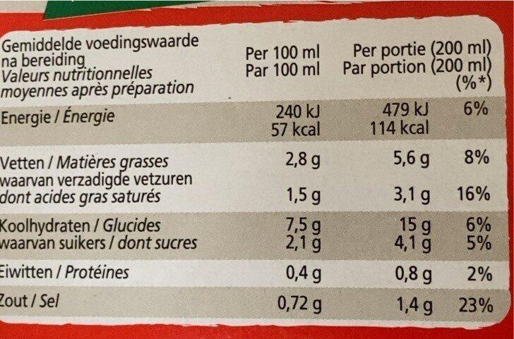 Suprême de potiron crunchy - Informations nutritionnelles - fr