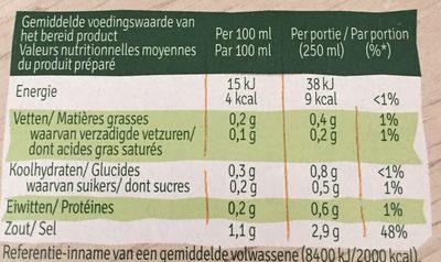 Bouillon poule - Informations nutritionnelles
