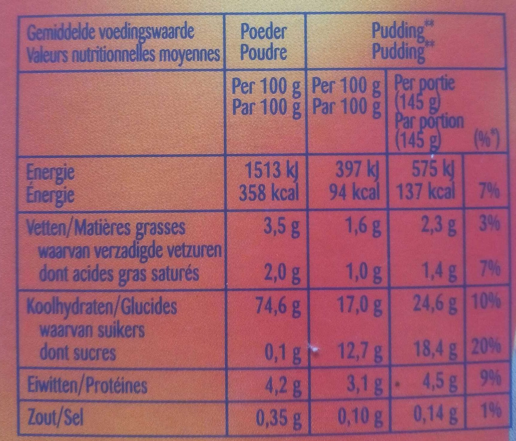 Pudding chocolat - Informations nutritionnelles