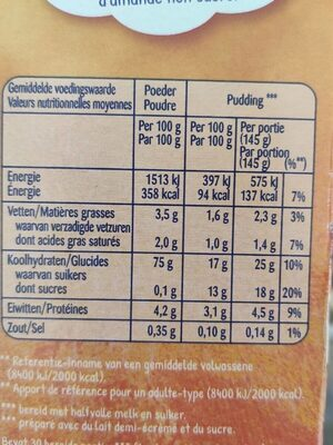 Pudding chocolat - Informations nutritionnelles - fr