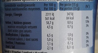 Classics Tartare Sweet Onion - Informations nutritionnelles - fr