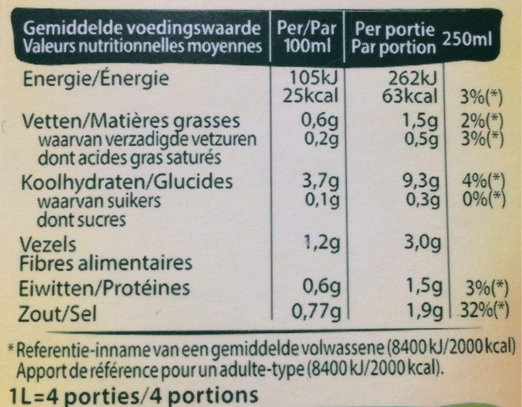 Soupe à l'oignon - Voedingswaarden - fr