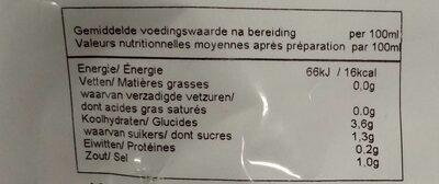 Vending soup - Informations nutritionnelles