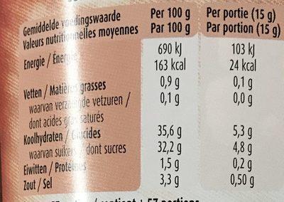 Argentina Steak & Grill - Informations nutritionnelles - fr